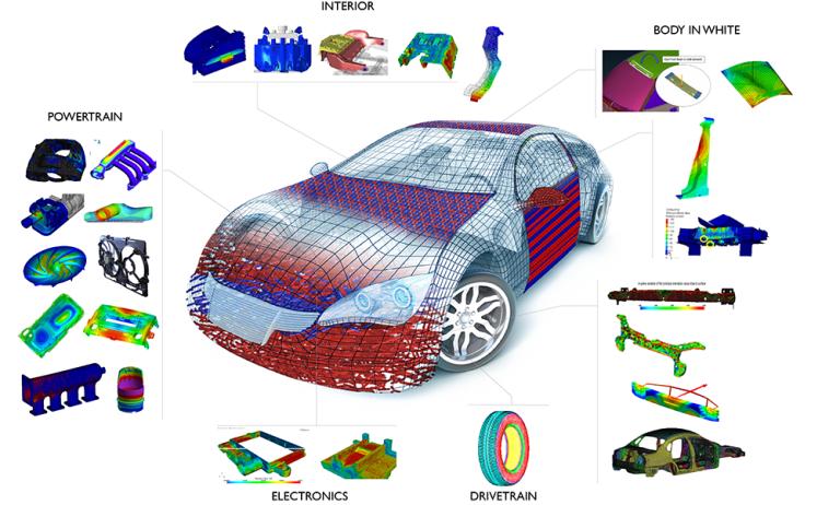 有限元分析代做案例-汽车内后视镜有限元分析