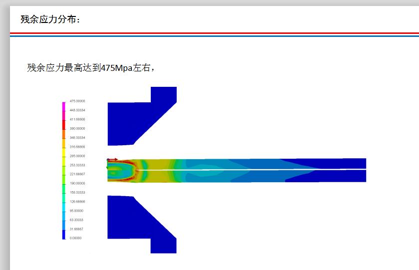 基于sysweld对电阻点焊的温度场和应力场的模拟[含仿真分析源程序】.rar